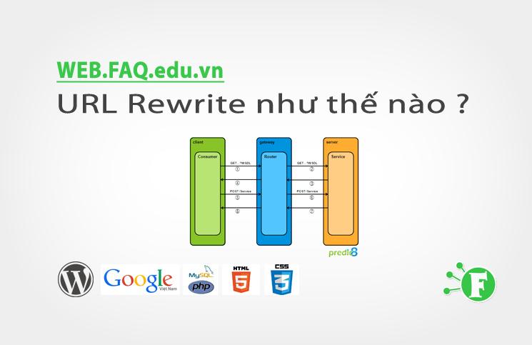 URL Rewrite như thế nào ?